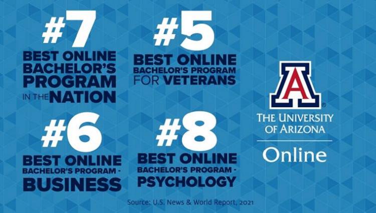 A graphic highlighting Arizona Online's rankings